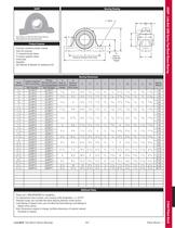 Link-Belt Flex Block Bearing Catalog Section