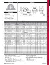 Rex Spherical Roller Bearing Catalog Section