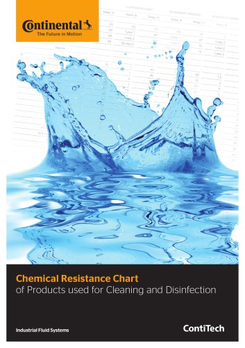 Chemical Resistance Chart of Products used for Cleaning and