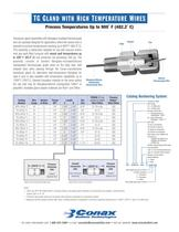 TG Gland with High Temperature Wire - Bulletin 6021