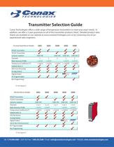 Transmitter Selection Guide