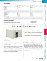 Apex Infrared Light Sources