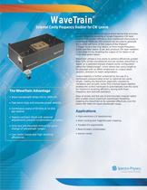 External Cavity Frequency Doubler for CW Lasers