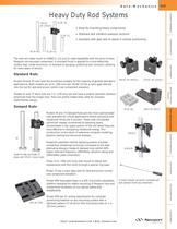 Heavy Duty Rod Systems