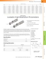 HR Series Lockable High-Resolution Micrometers