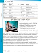 Projects in Interferometry