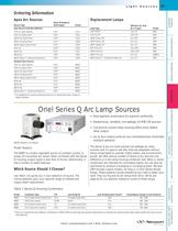 Series Q Arc Lamp Sources