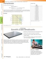 SG Series Scientific Grade Breadboards