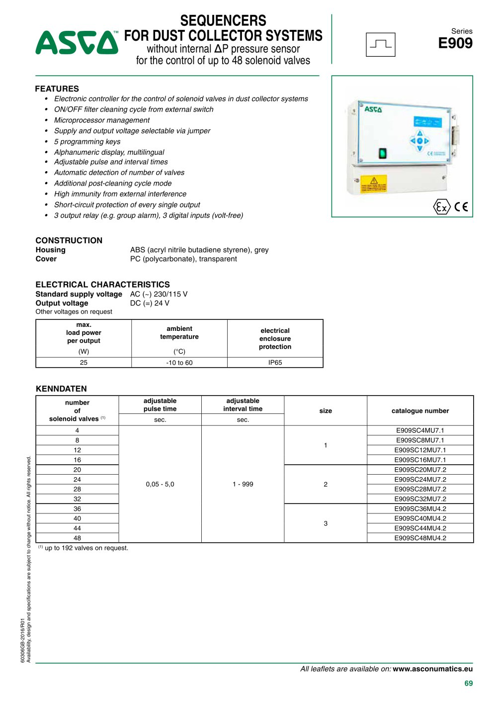 Asco Numatics Valve Wiring Diagram Just Another Data Belimo Accessories Electrical 909 Without Sensor Pdf