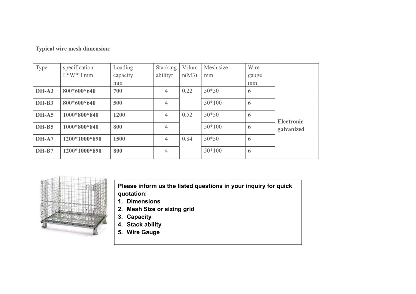 Pretty wire mesh gauge gallery electrical and wiring diagram union storage parts wire mesh box logistics system jiangsu union greentooth Images