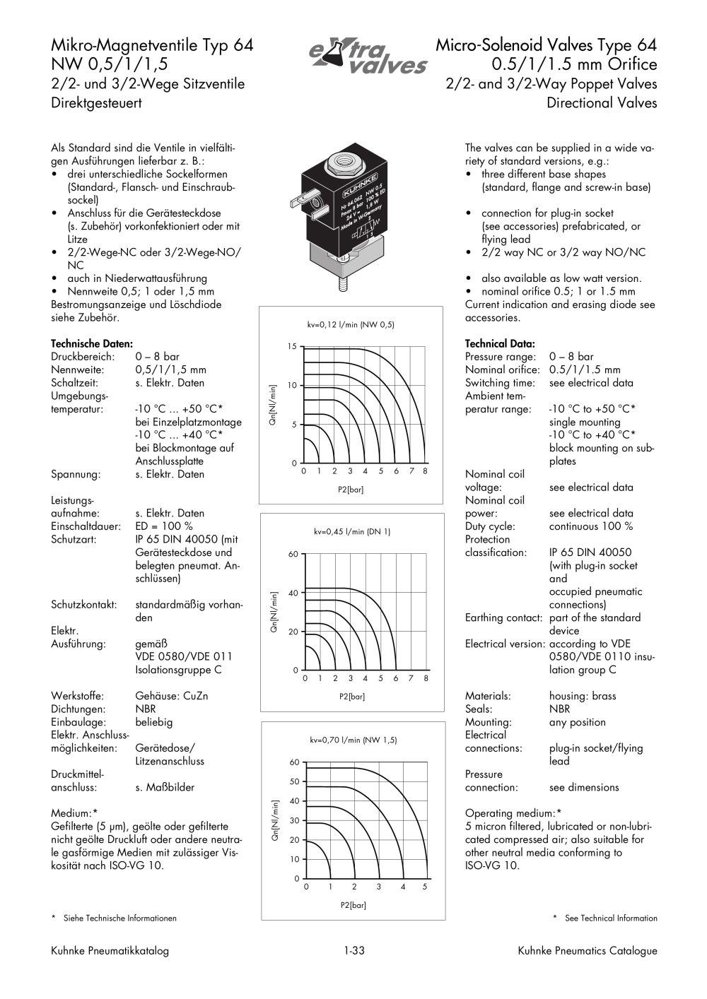 Solenoid Valves Type 64 - Kendrion Kuhnke Automation GmbH - PDF ...