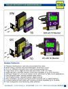 Model TIO - I/O monitor/controller catalog page(s)