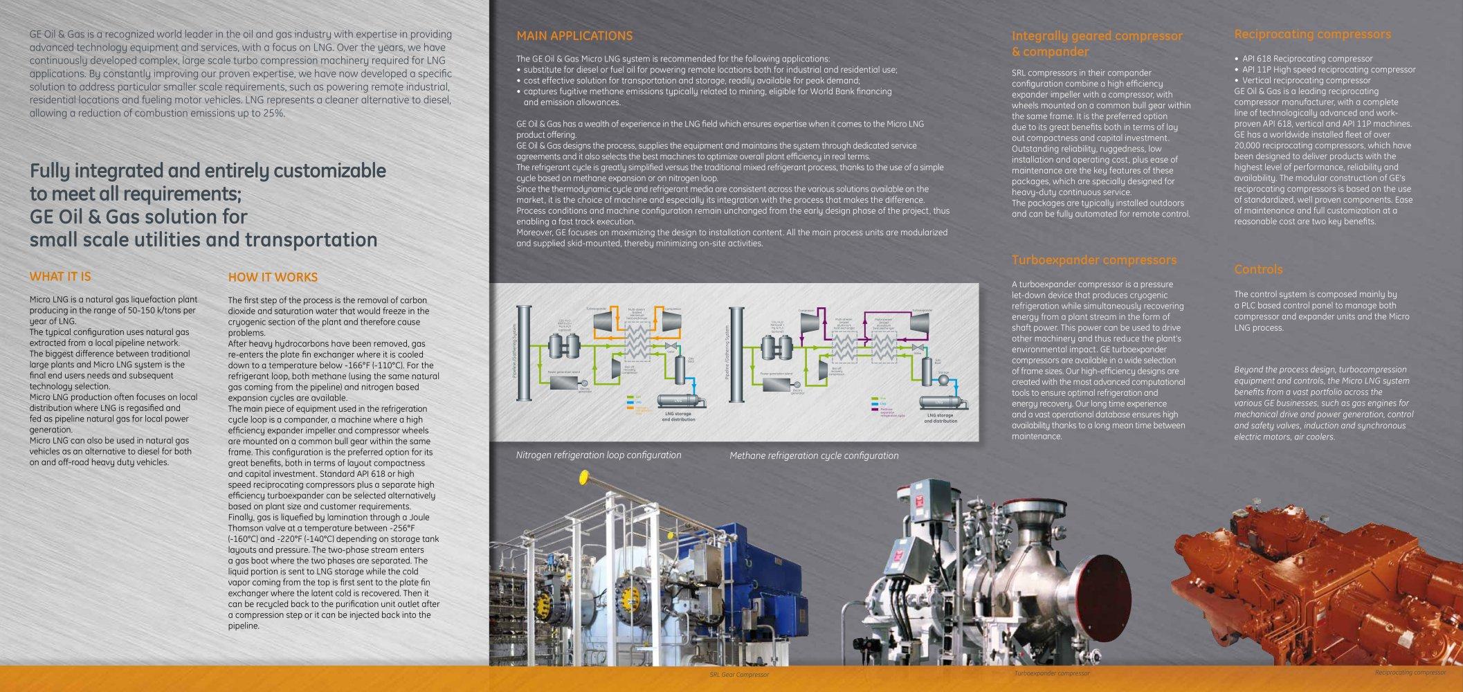 Micro LNG GE Renewable Energy PDF Catalogue