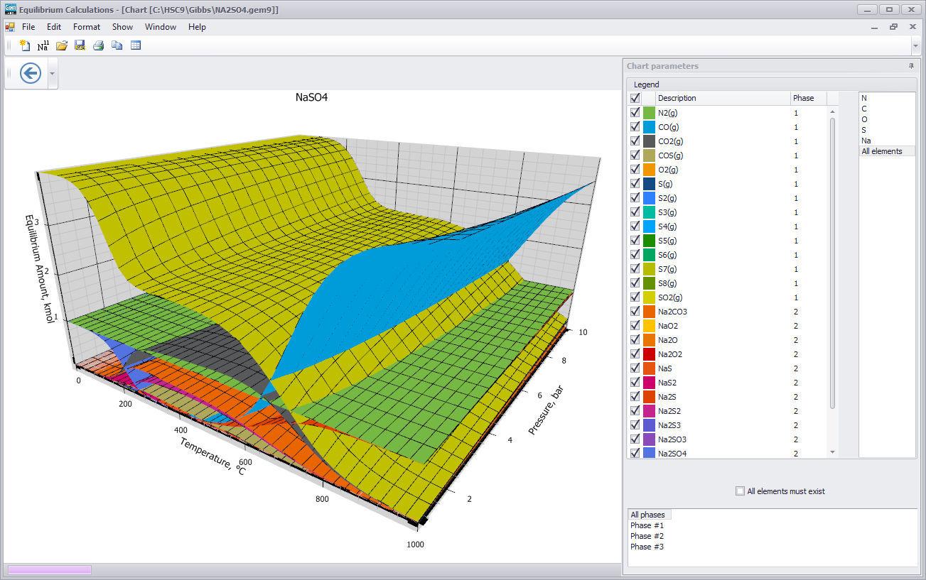 Software de simulao de modelagem de teste de clculo outotec software de simulao de modelagem de teste de clculo ccuart Choice Image