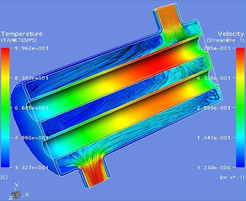Ansys Cfd (Fast Clow)