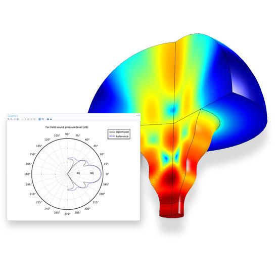 Cad Software Optimization Module Comsol Optimization Design Optimization