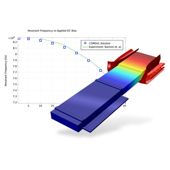 Electromagnetic field simulation software / engineering / modeling / design  MEMS Module Comsol