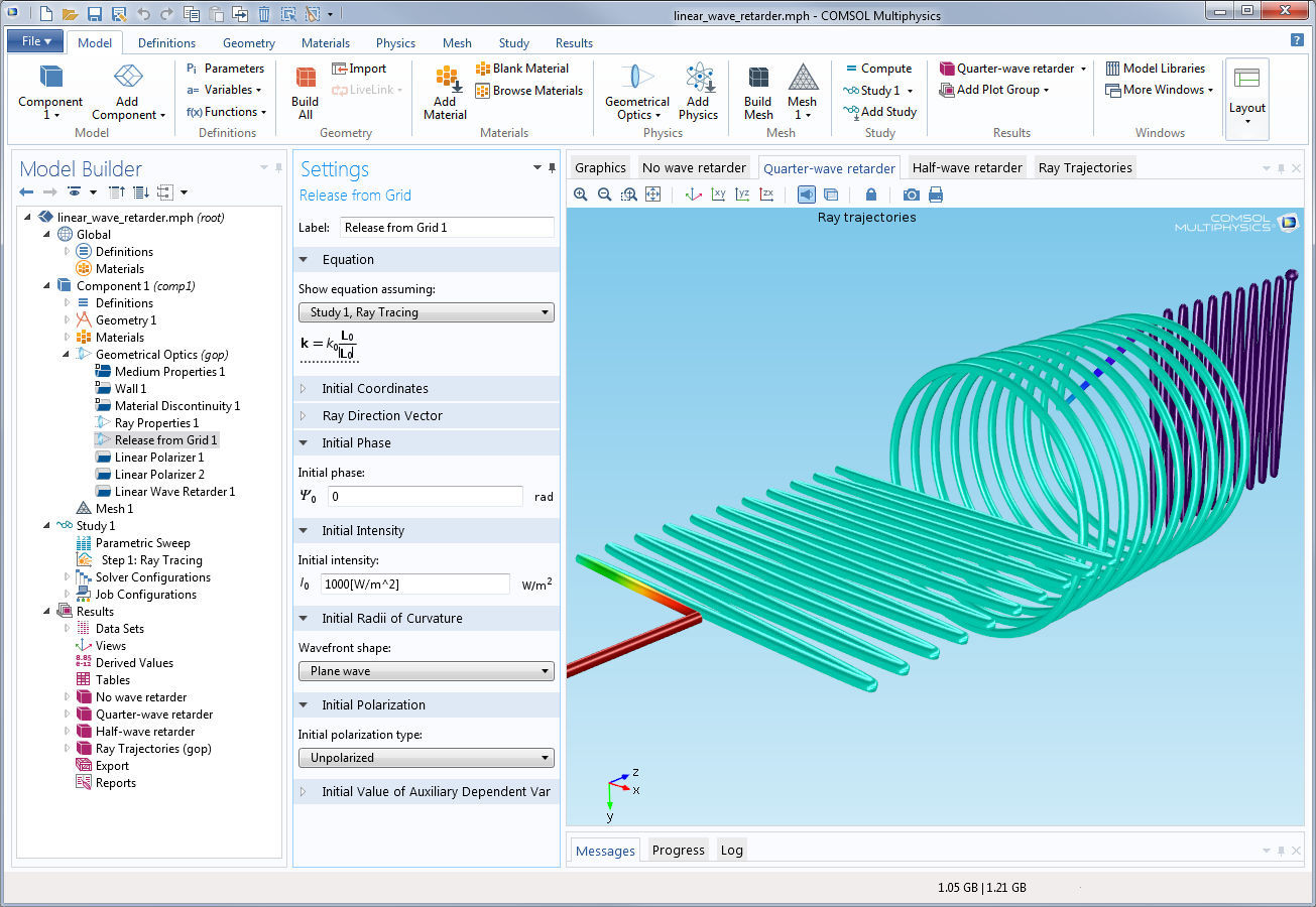 Electromagnetic field simulation software / charged particle