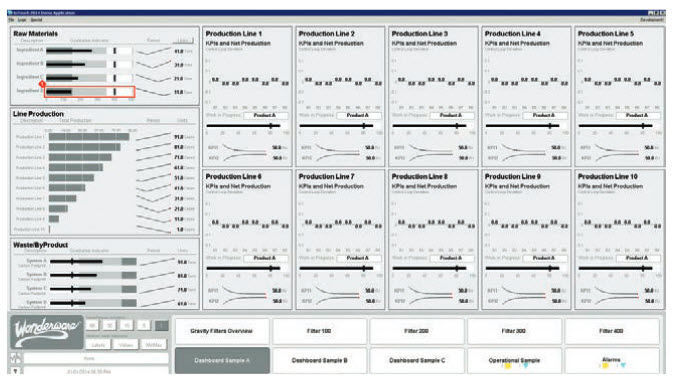 SCADA software / HMI / visualization - INTOUCH - WONDERWARE - Videos