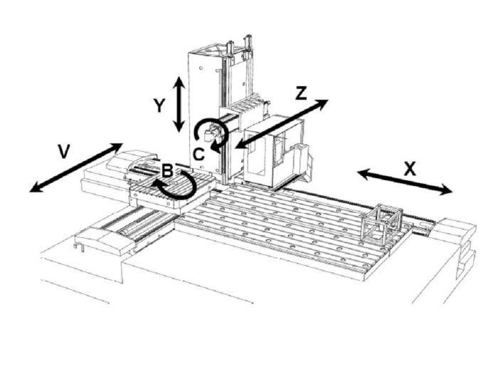 3 axis mill diagram 3 axis mill diagram auto wiring diagram preview  3 axis mill diagram auto wiring