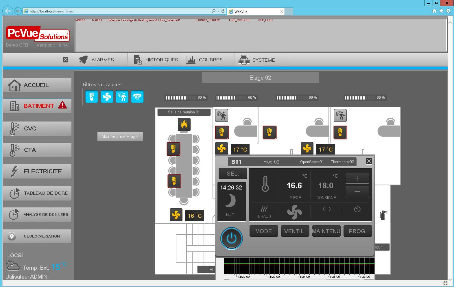 HMI software / SCADA / real-time / web browser WebVue ARC Informatique