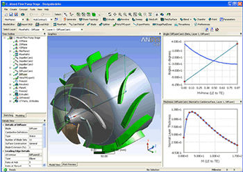 Design optimization software / for turbomachinery / 3D - ANSYS