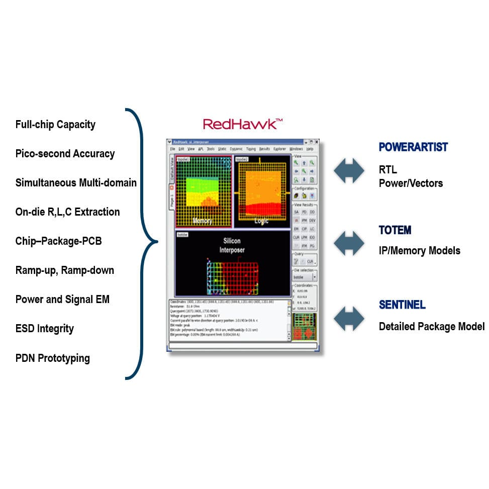 Analysis software / electronic circuit simulation ANSYS RedHawk ANSYS