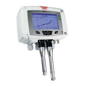 temperature measuring instrument / pressure / relative humidity / CO2 concentration