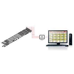 monitoring software / reporting / control / SCADA