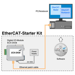 electric starter kit / EtherCAT / with IO Module ECX-DIO8