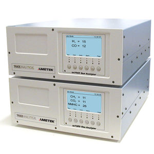 methane analyzer / carbon dioxide / gas / trace