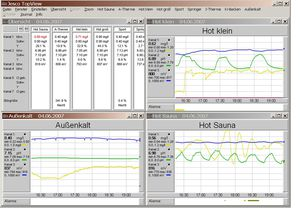 monitoring software / interface / network / for measuring machines
