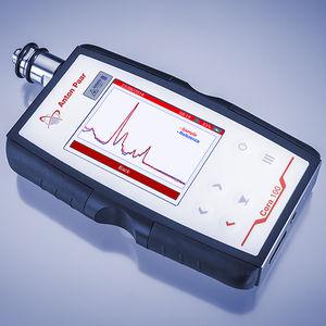 Raman spectrometer / handheld