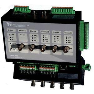 condition monitoring module