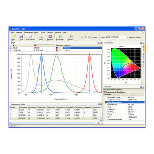 spectrum analysis software / for quality control / for spectrometers / laboratory