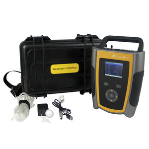 oxygen analyzer / carbon dioxide / methane / process gas