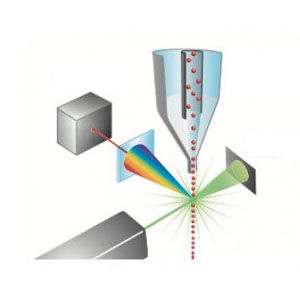 cell counter / digital / laser / for liquids