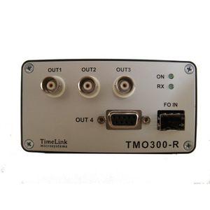analog multiplexer / optical / digital
