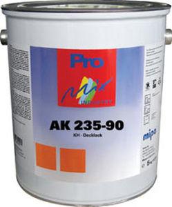 synthetic coating
