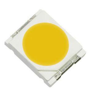 backlighting LED