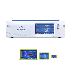 multigas analyzer