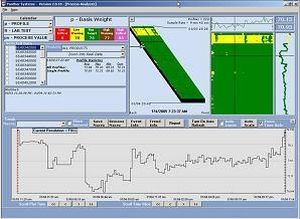 visualization software / measurement / process / real-time