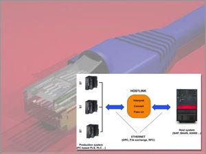 programming software / interface / configuration / ERP