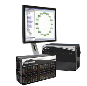 network access management software