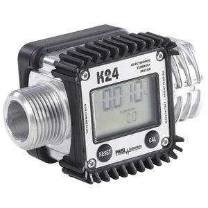 positive displacement meter / flowmeter