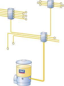 oil lubrication system / grease / centralized / pneumatic