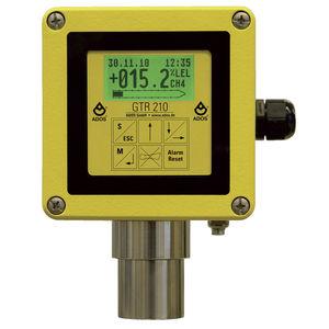 electrochemical gas transmitter