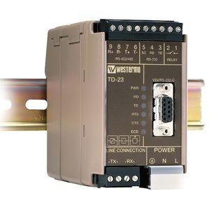 multidrop modem / RS232 / industrial / DIN rail