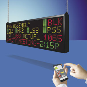 smart displays / LED / alphanumeric / numeric