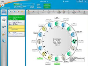 management software / programming / interface / control